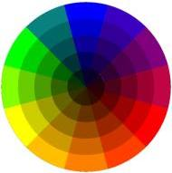 RAL colour wheel showing all garage door colours available